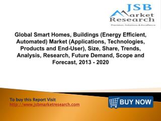 JSB Market Research - Global Smart Homes, Buildings Market