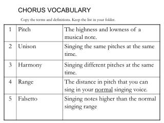 CHORUS VOCABULARY