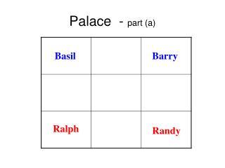Palace  -  part (a)