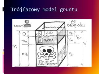 Trójfazowy model gruntu