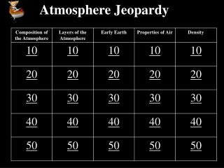 Atmosphere Jeopardy