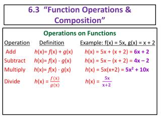 "6.3  ""Function Operations & Composition"""