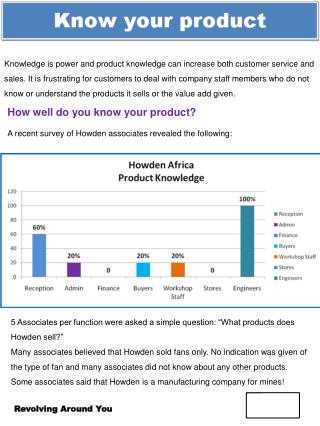 How well do you know your product? A recent survey of Howden associates revealed the following: