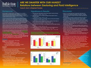 ARE WE SMARTER WITH OUR HANDS?   Relations between Gesturing and Fluid Intelligence