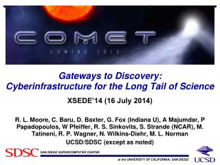 Gateways to Discovery: Cyberinfrastructure for the Long Tail of Science