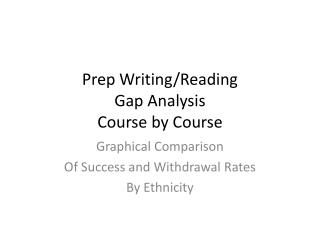 Prep Writing/Reading Gap  Analysis Course by Course