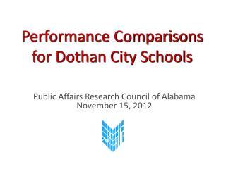 Performance Comparisons  for Dothan City Schools