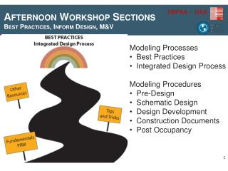 Afternoon Workshop Sections Best Practices, Inform Design, M&V