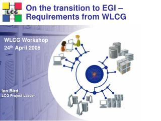On the transition to EGI � Requirements from WLCG