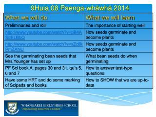 9Huia 08  Paenga-wh ā wh ā  2014