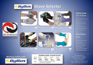 Glove Care Care of Gloves Correct  glove for your work Keep gloves clean