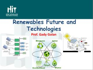 Renewables Future and Technologies Prof.  Gady  Golan