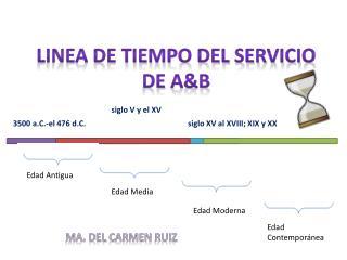 LINEA DE TIEMPO  Del servicio de  a&b