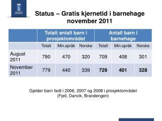 Status – Gratis kjernetid i barnehage november 2011
