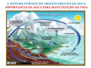 2. SISTEMA PÚBLICO DE ABASTECIMENTO DE ÁGUA IMPORTANCIA DA ÁGUA PARA MANUTENÇÃO DA VIDA