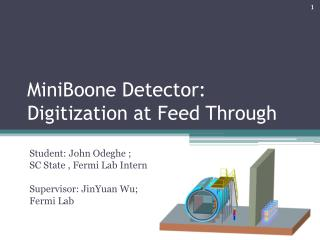 MiniBoone  Detector: Digitization at Feed Through