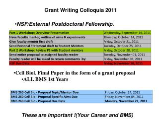 Grant Writing Colloquia 2011