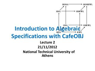 Introduction to Algebraic Specifications with CafeOBJ