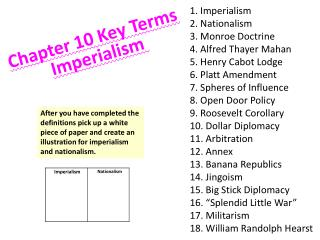 1. Imperialism 2. Nationalism 3. Monroe Doctrine 4. Alfred Thayer Mahan 5. Henry Cabot Lodge