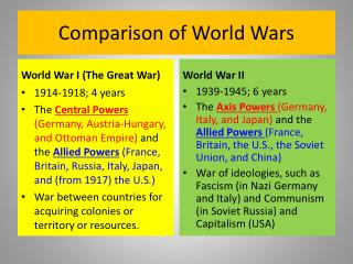 Comparison of World Wars