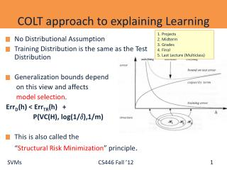 COLT approach to explaining Learning