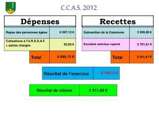 C.C.A.S. 2012