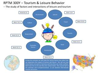 leisure and tourism gcse coursework The different types of leisure and tourism facilities ranging from 60% will be from the controlled assessment of coursework leisure & tourism gcse aqa.