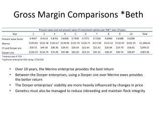 Gross Margin Comparisons  *Beth