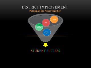 District Improvement
