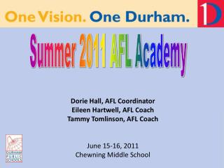 Summer 2011 AFL Academy