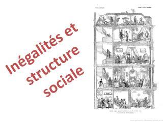 Inégalités et structure sociale