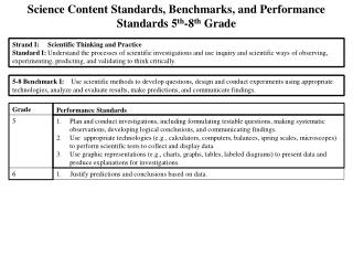 Science Content Standards, Benchmarks, and Performance Standards 5 th -8 th  Grade