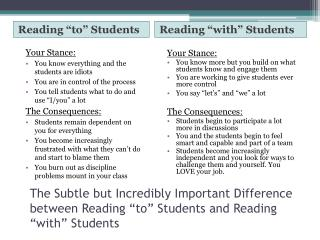"Reading ""to"" Students"