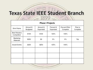 Texas State IEEE Student Branch