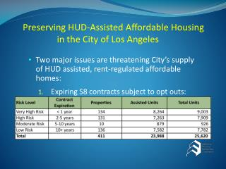 Preserving HUD-Assisted Affordable Housing  in the City of Los Angeles