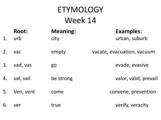 ETYMOLOGY Week 14