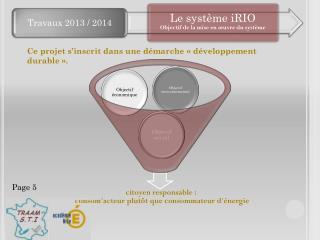 Le  système  iRIO Objectif de la mise en œuvre du système