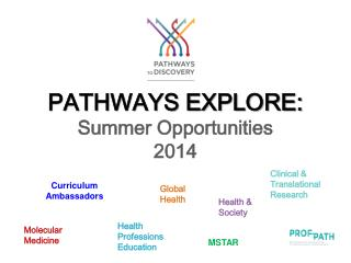 PATHWAYS EXPLORE: