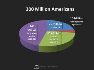 300 Million Americans