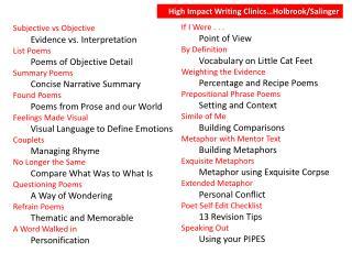 High Impact Writing  Clinics…Holbrook/Salinger