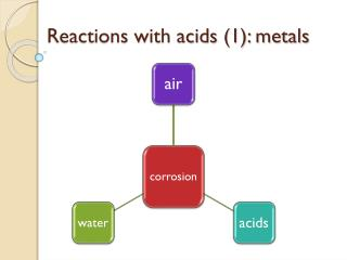 Reactions with acids (1): metals