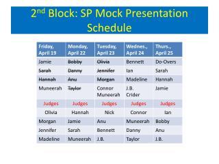2 nd  Block: SP Mock Presentation Schedule