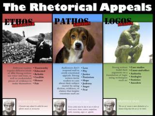Ethos Pathos Logos Picture