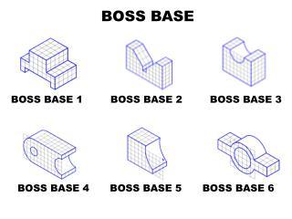 BOSS BASE