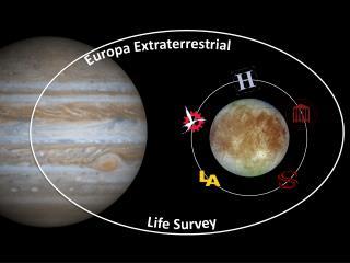 Europa  Extraterrestrial