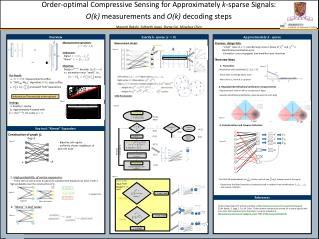 Order-optimal Compressive Sensing for Approximately  k -sparse Signals: