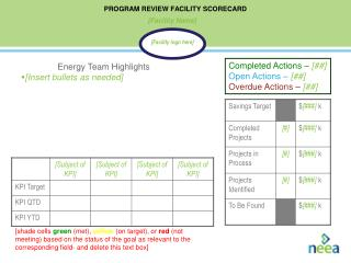 PROGRAM REVIEW FACILITY SCORECARD