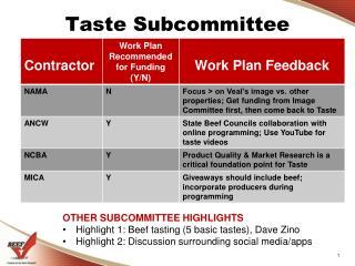 Taste Subcommittee