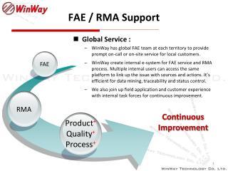 FAE / RMA Support