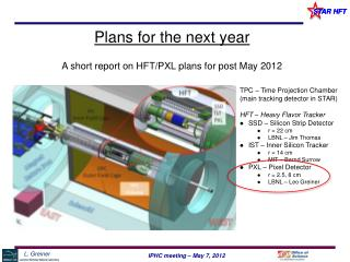 Plans for the next year A short report on HFT/PXL plans for post May 2012
